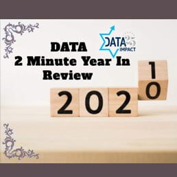 DATA Two-Minute Video Year-In-Review