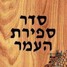 Is a Bracha Recited In a Situation of Sfek Sfeika?