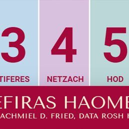 """Ask the Rabbi: Sefiras Ha-Omer: Counting the """"Omer"""": Part II"""