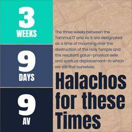 Halachos Relevant to Three Weeks, Nine Days & Tisha B'Av